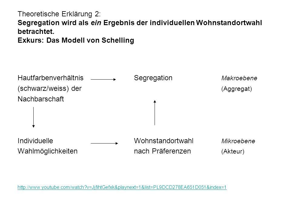 Theoretische Erklärung 2: Segregation wird als ein Ergebnis der individuellen Wohnstandortwahl betrachtet. Exkurs: Das Modell von Schelling Hautfarben