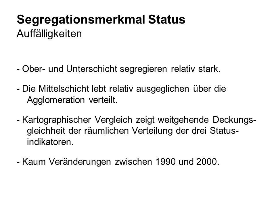 Segregationsmerkmal Status Auffälligkeiten - Ober- und Unterschicht segregieren relativ stark. - Die Mittelschicht lebt relativ ausgeglichen über die