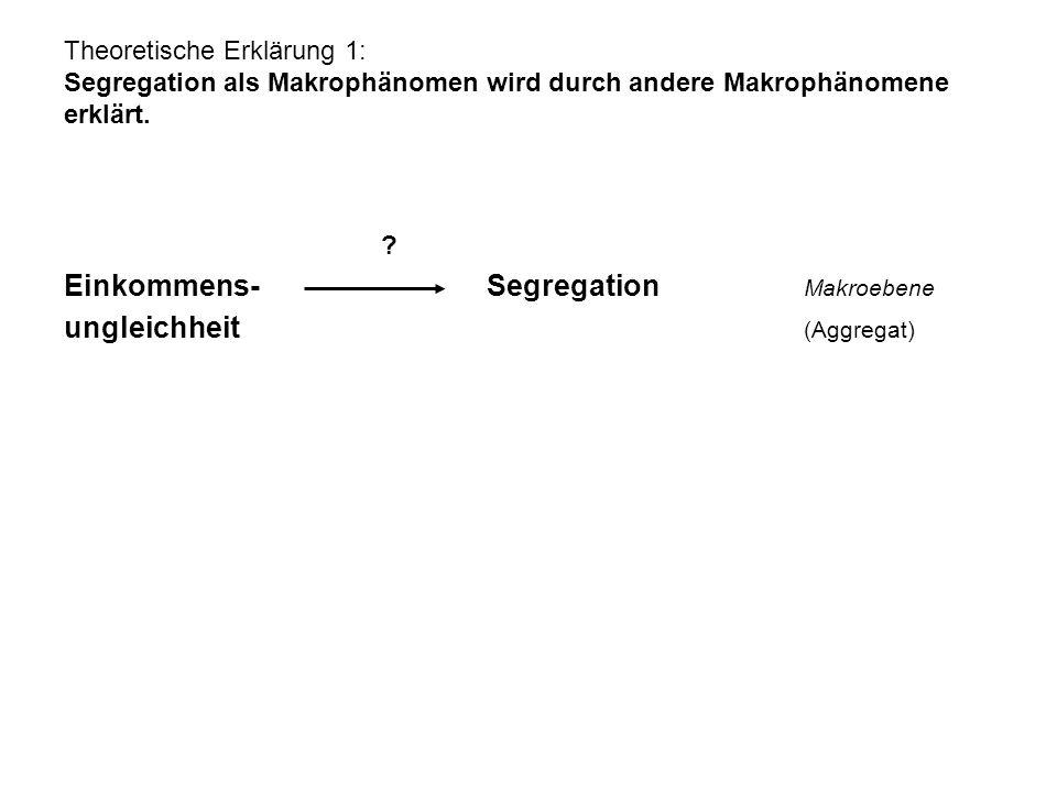 Theoretische Erklärung 1: Segregation als Makrophänomen wird durch andere Makrophänomene erklärt. ? Einkommens-Segregation Makroebene ungleichheit (Ag