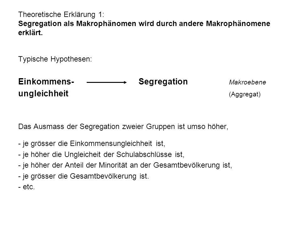 Theoretische Erklärung 1: Segregation als Makrophänomen wird durch andere Makrophänomene erklärt. Typische Hypothesen: Einkommens-Segregation Makroebe