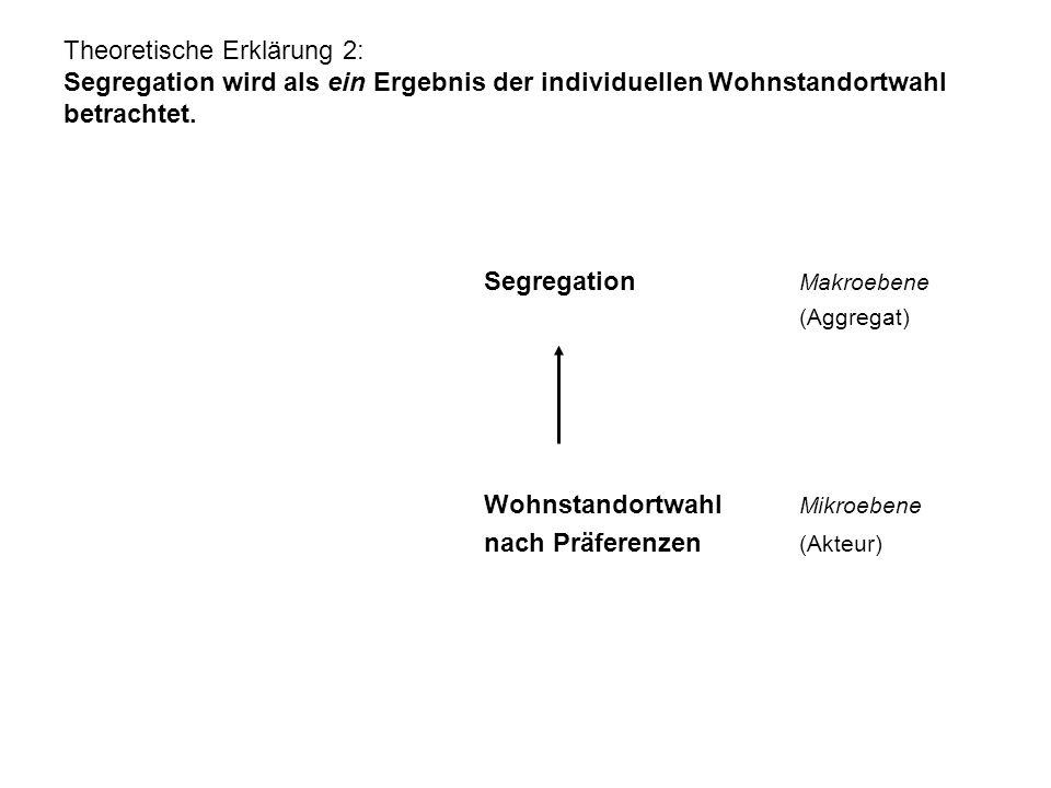 Theoretische Erklärung 2: Segregation wird als ein Ergebnis der individuellen Wohnstandortwahl betrachtet. Segregation Makroebene (Aggregat) Wohnstand