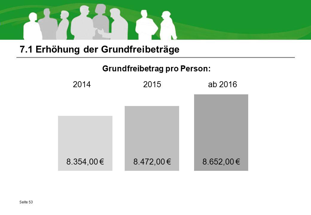 7.1 Erhöhung der Grundfreibeträge Grundfreibetrag pro Person: Seite 53 20142015ab 2016 8.354,00 €8.472,00 €8.652,00 €