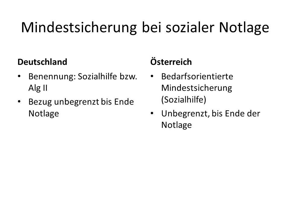Mindestsicherung bei sozialer Notlage Deutschland Benennung: Sozialhilfe bzw. Alg II Bezug unbegrenzt bis Ende Notlage Österreich Bedarfsorientierte M