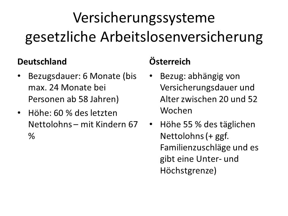 Versicherungssysteme gesetzliche Arbeitslosenversicherung Deutschland Bezugsdauer: 6 Monate (bis max. 24 Monate bei Personen ab 58 Jahren) Höhe: 60 %