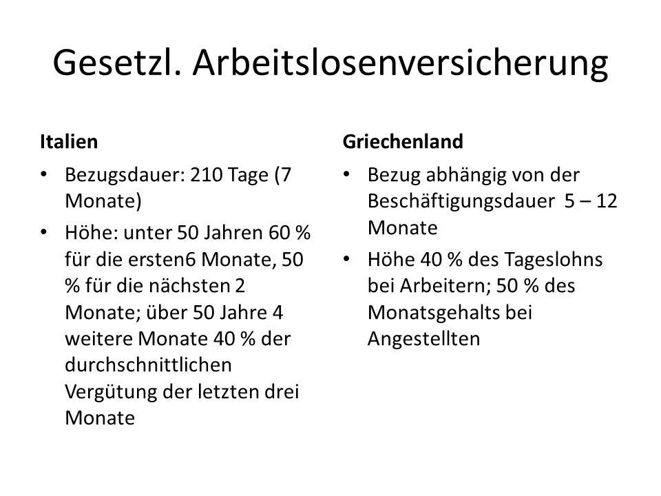 Schweden Gesetzl.Arbeitslosenversicherung Bezug 300 Tage (ca.