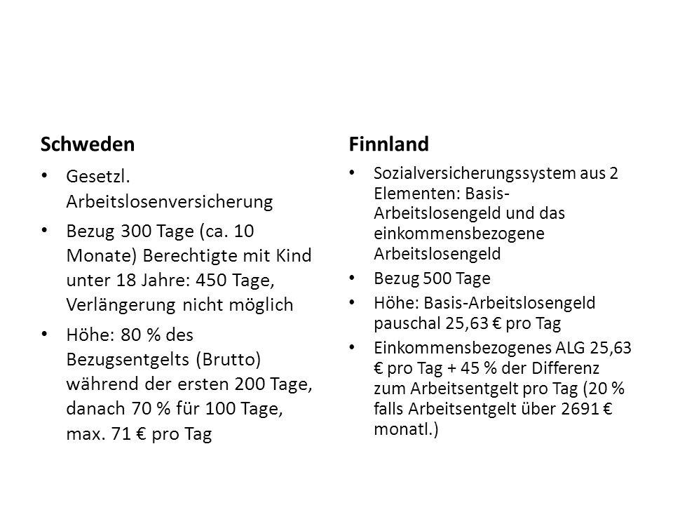 Schweden Gesetzl. Arbeitslosenversicherung Bezug 300 Tage (ca. 10 Monate) Berechtigte mit Kind unter 18 Jahre: 450 Tage, Verlängerung nicht möglich Hö