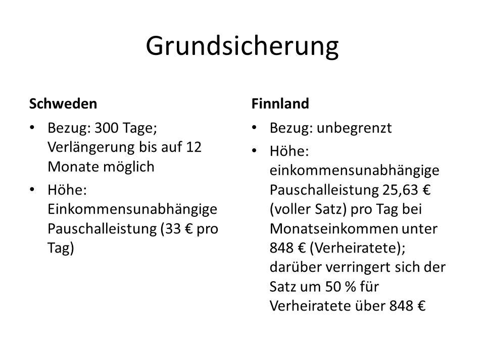 Mindestsicherung bei sozialer Notlage Deutschland Benennung: Sozialhilfe bzw.