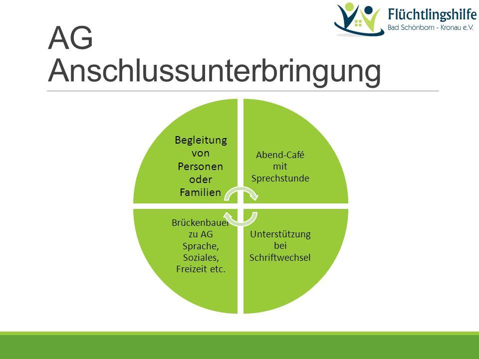 AG Anschlussunterbringung Begleitung von Personen oder Familien Abend-Café mit Sprechstunde Unterstützung bei Schriftwechsel Brückenbauer zu AG Sprache, Soziales, Freizeit etc.