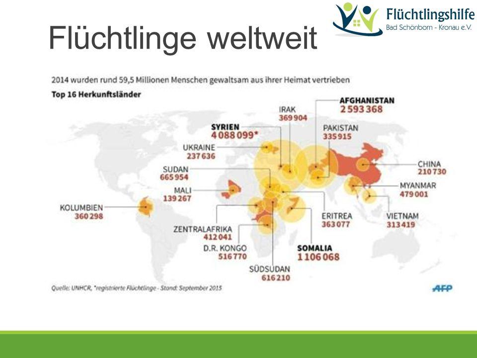 Flüchtlinge weltweit