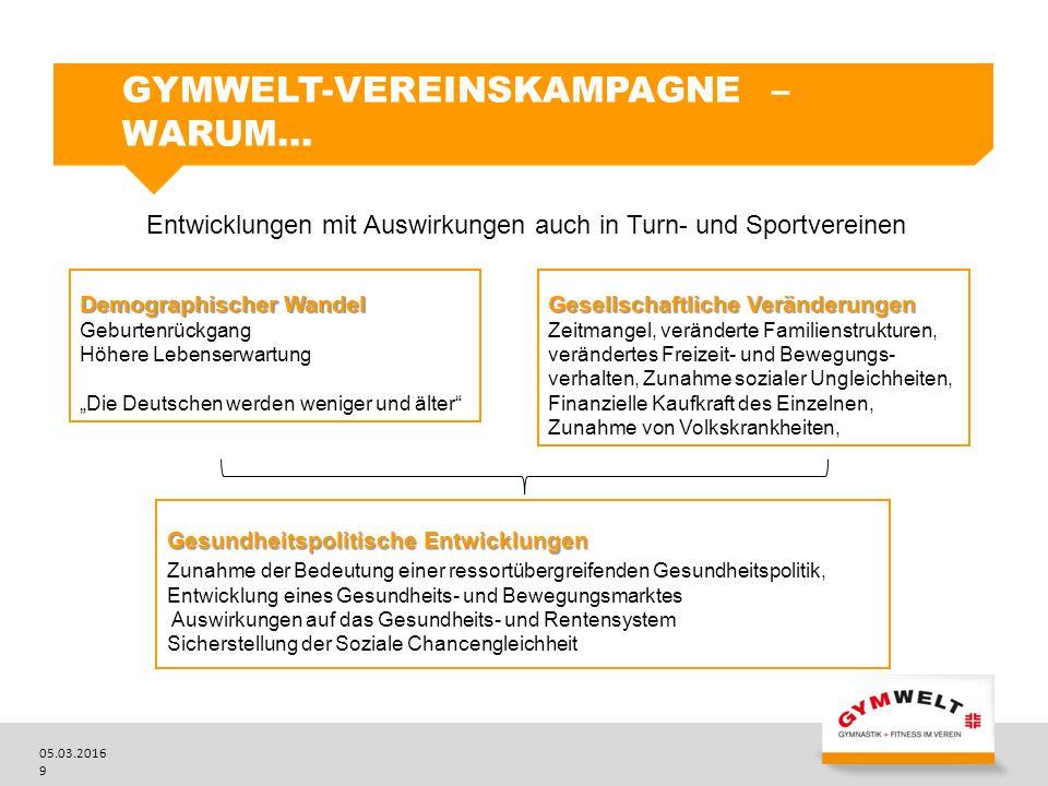 05.03.2016 10 Quelle: Statistisches Bundesamt DEMOGRAPHISCHER WANDEL