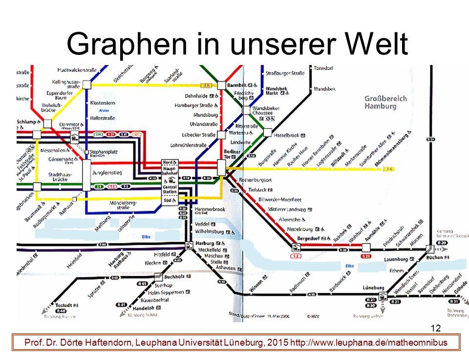 12 Graphen in unserer Welt Prof. Dr. Dörte Haftendorn, Leuphana Universität Lüneburg, 2015 http://www.leuphana.de/matheomnibus