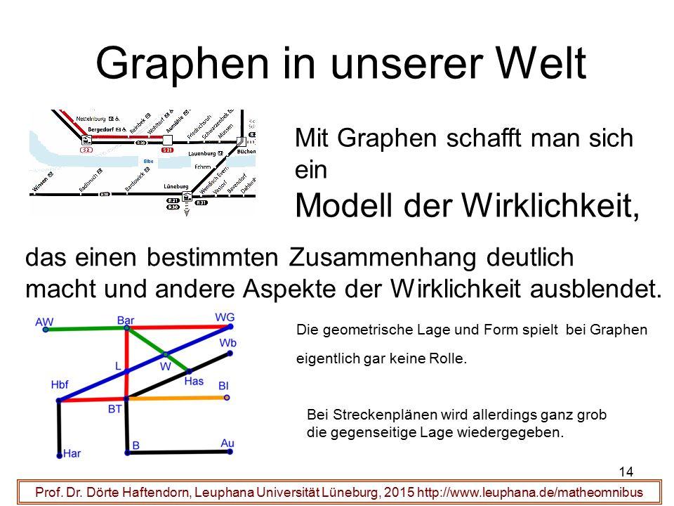 14 Graphen in unserer Welt Prof. Dr. Dörte Haftendorn, Leuphana Universität Lüneburg, 2015 http://www.leuphana.de/matheomnibus Mit Graphen schafft man