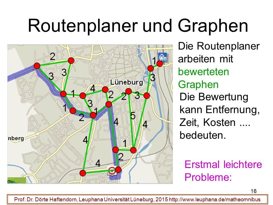 16 Routenplaner und Graphen Prof. Dr. Dörte Haftendorn, Leuphana Universität Lüneburg, 2015 http://www.leuphana.de/matheomnibus Die Routenplaner arbei
