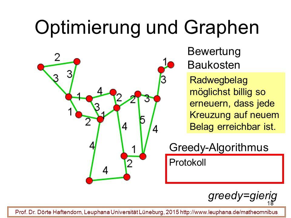 18 Optimierung und Graphen Prof. Dr. Dörte Haftendorn, Leuphana Universität Lüneburg, 2015 http://www.leuphana.de/matheomnibus Bewertung Baukosten Rad