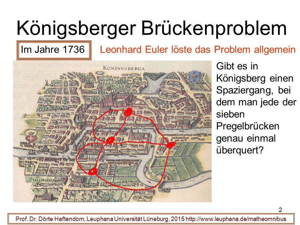2 Königsberger Brückenproblem Prof. Dr. Dörte Haftendorn, Leuphana Universität Lüneburg, 2015 http://www.leuphana.de/matheomnibus Gibt es in Königsber