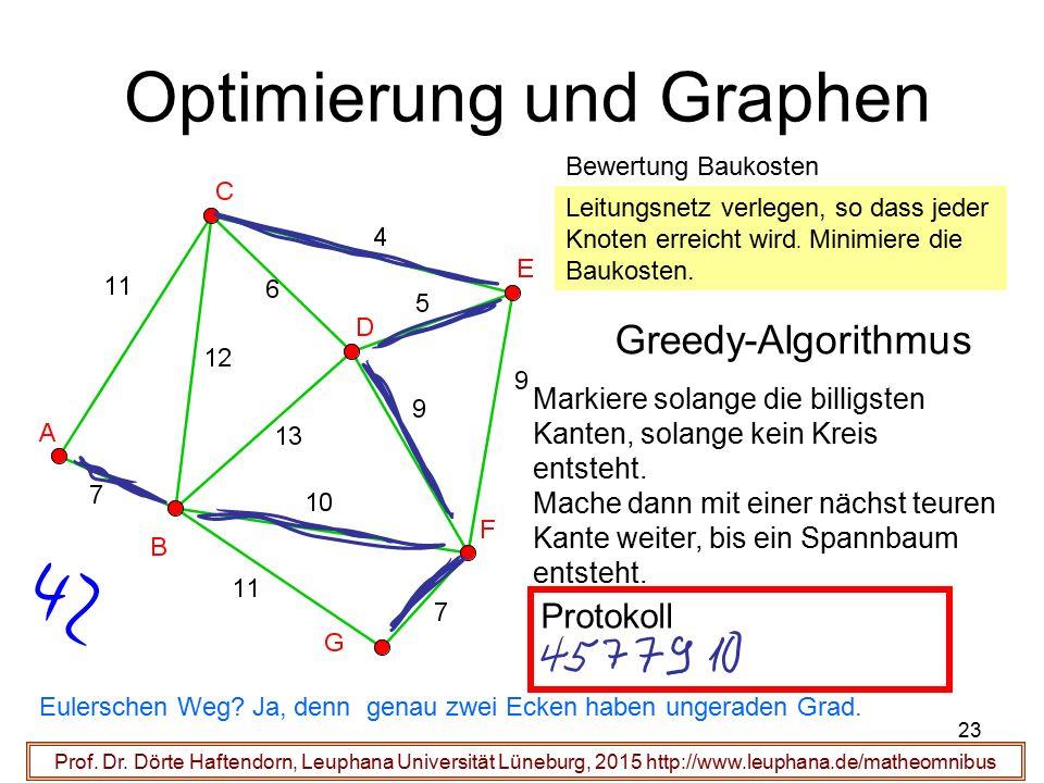 23 Optimierung und Graphen Prof. Dr. Dörte Haftendorn, Leuphana Universität Lüneburg, 2015 http://www.leuphana.de/matheomnibus Bewertung Baukosten Lei