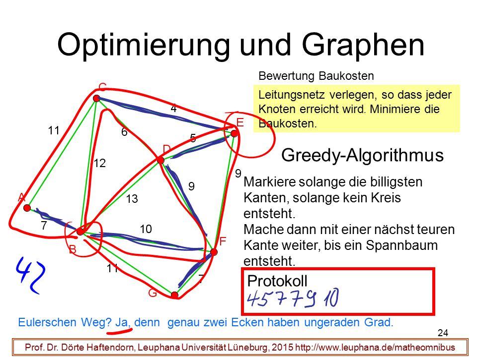 24 Optimierung und Graphen Prof. Dr. Dörte Haftendorn, Leuphana Universität Lüneburg, 2015 http://www.leuphana.de/matheomnibus Bewertung Baukosten Lei