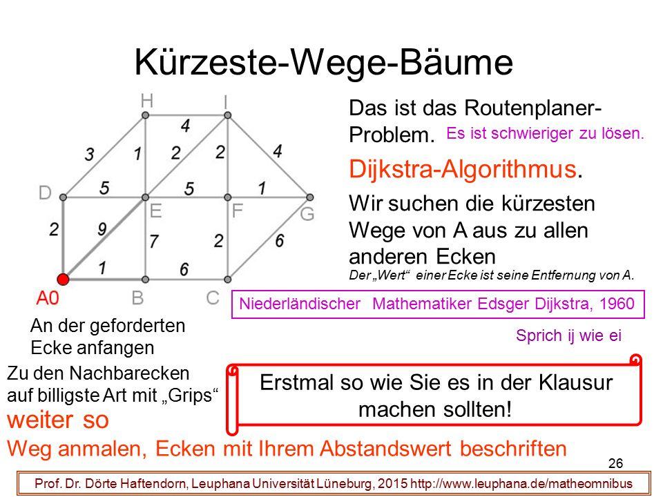 26 Kürzeste-Wege-Bäume Prof. Dr. Dörte Haftendorn, Leuphana Universität Lüneburg, 2015 http://www.leuphana.de/matheomnibus Das ist das Routenplaner- P