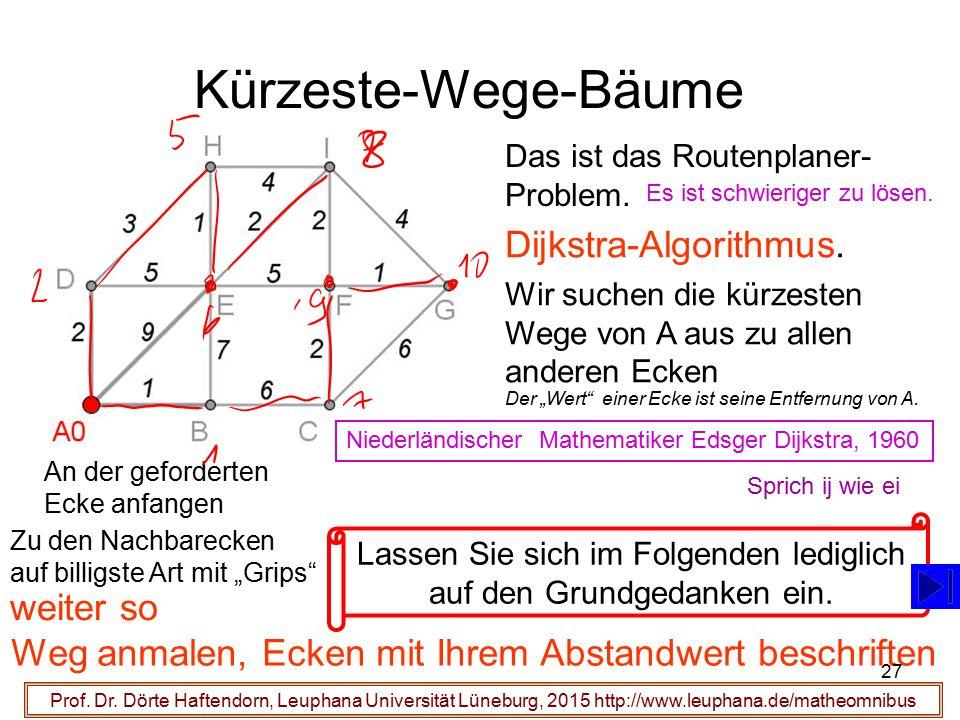 Weg anmalen, Ecken mit Ihrem Abstandwert beschriften 27 Kürzeste-Wege-Bäume Prof. Dr. Dörte Haftendorn, Leuphana Universität Lüneburg, 2015 http://www