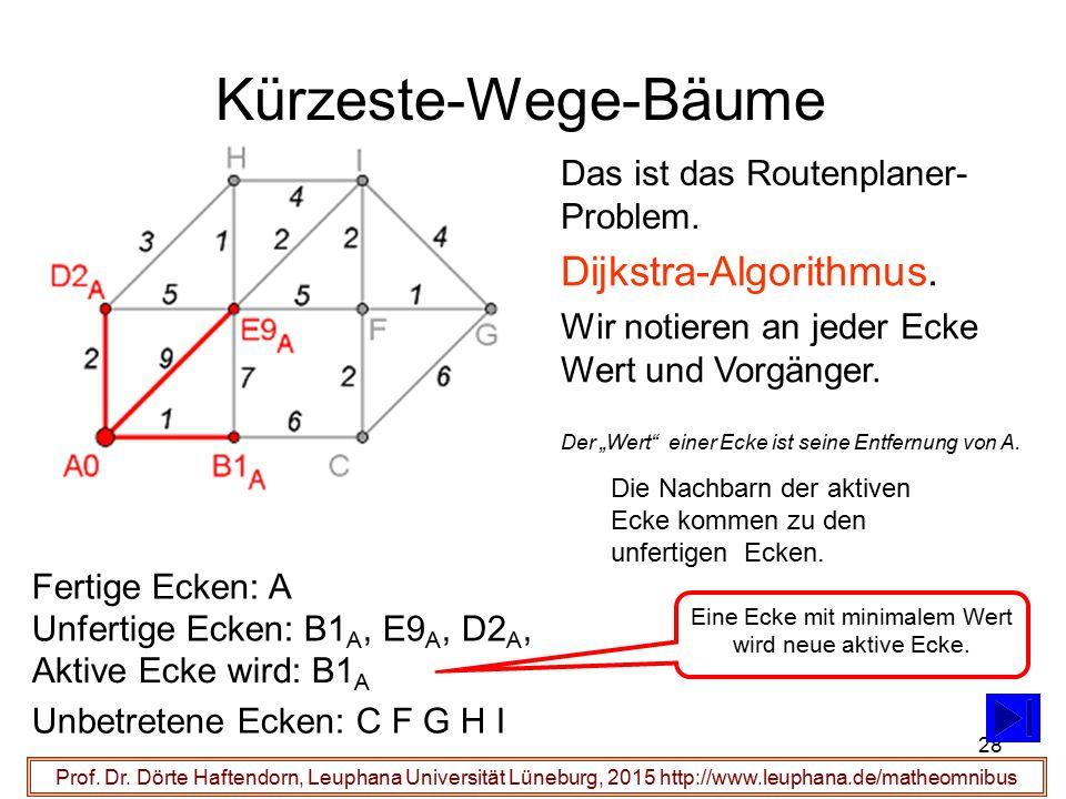 28 Kürzeste-Wege-Bäume Prof. Dr. Dörte Haftendorn, Leuphana Universität Lüneburg, 2015 http://www.leuphana.de/matheomnibus Das ist das Routenplaner- P