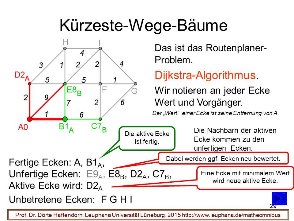 29 Kürzeste-Wege-Bäume Prof. Dr. Dörte Haftendorn, Leuphana Universität Lüneburg, 2015 http://www.leuphana.de/matheomnibus Das ist das Routenplaner- P