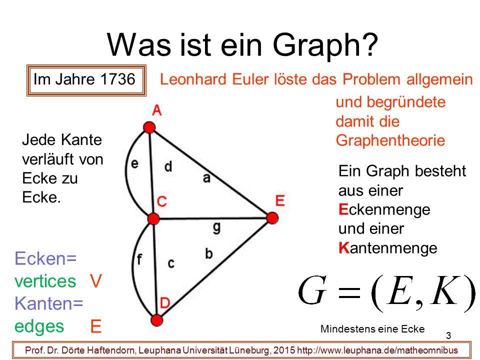 3 Was ist ein Graph? Prof. Dr. Dörte Haftendorn, Leuphana Universität Lüneburg, 2015 http://www.leuphana.de/matheomnibus Im Jahre 1736 Leonhard Euler