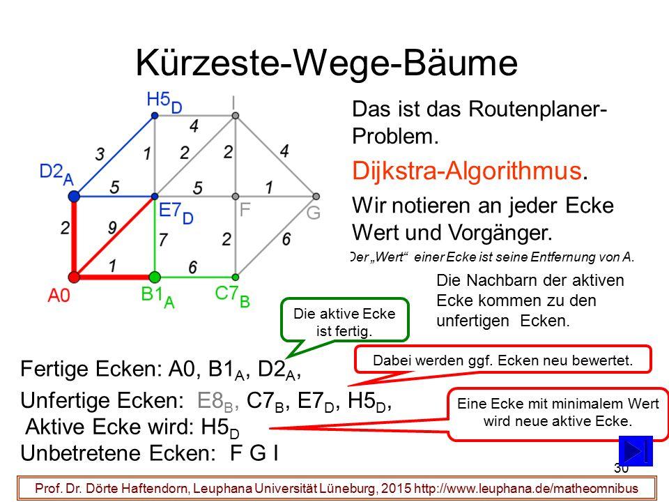 30 Kürzeste-Wege-Bäume Prof. Dr. Dörte Haftendorn, Leuphana Universität Lüneburg, 2015 http://www.leuphana.de/matheomnibus Das ist das Routenplaner- P
