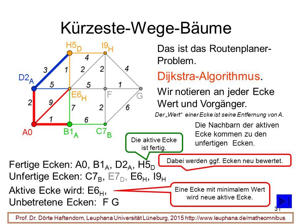 31 Kürzeste-Wege-Bäume Prof. Dr. Dörte Haftendorn, Leuphana Universität Lüneburg, 2015 http://www.leuphana.de/matheomnibus Das ist das Routenplaner- P