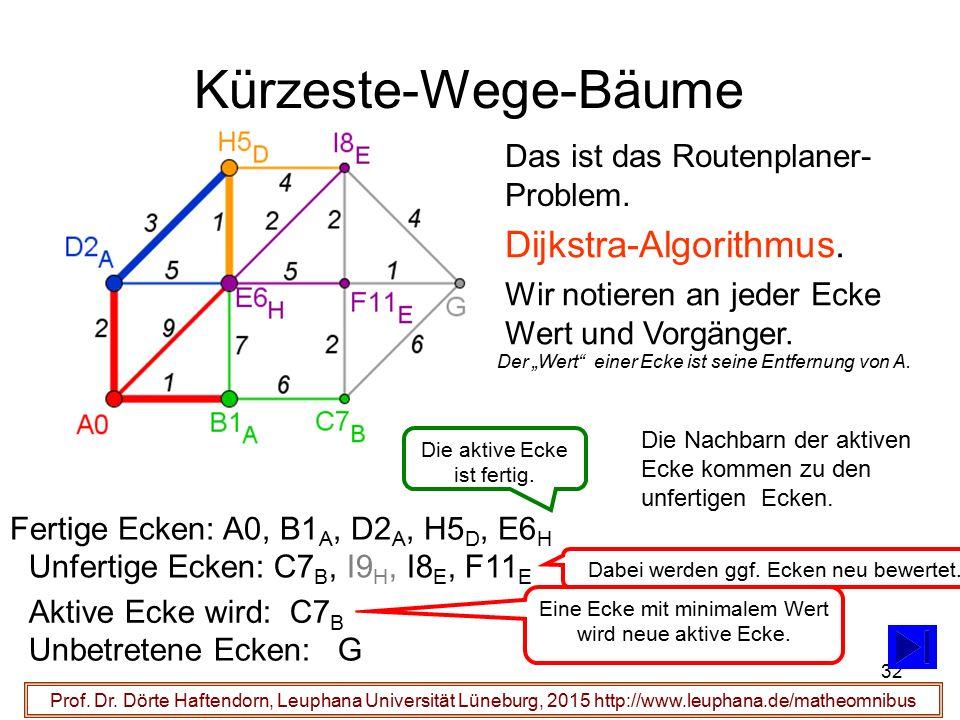 32 Kürzeste-Wege-Bäume Prof. Dr. Dörte Haftendorn, Leuphana Universität Lüneburg, 2015 http://www.leuphana.de/matheomnibus Das ist das Routenplaner- P