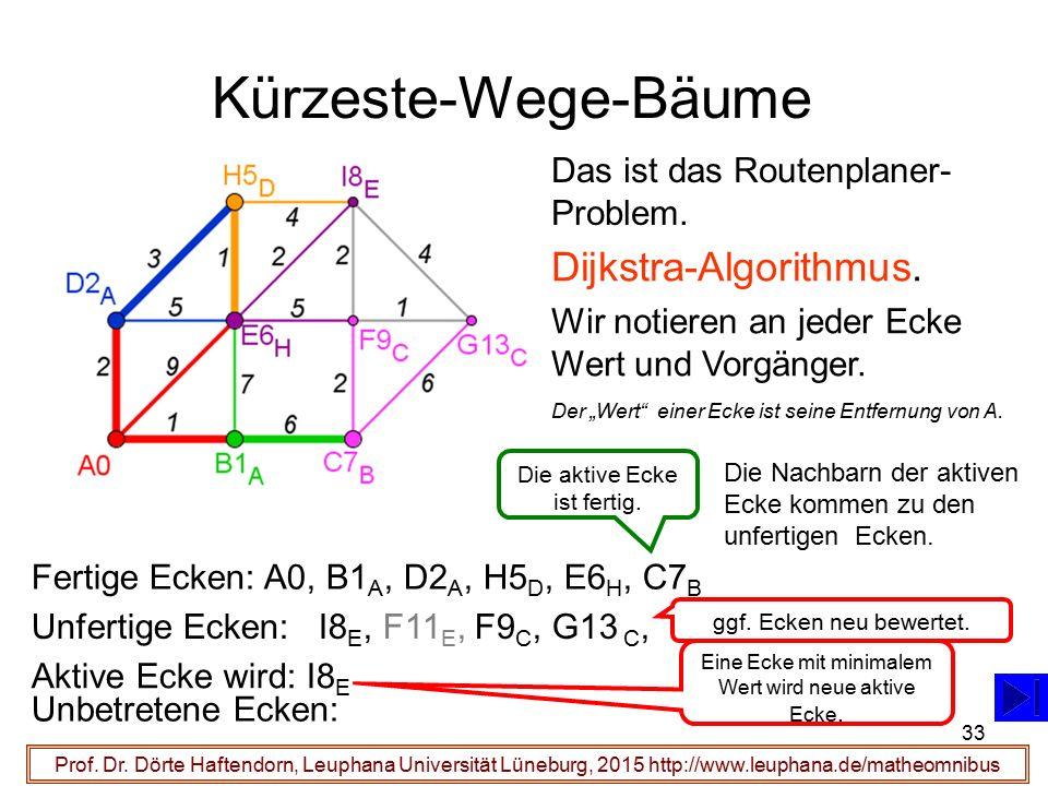 33 Kürzeste-Wege-Bäume Prof. Dr. Dörte Haftendorn, Leuphana Universität Lüneburg, 2015 http://www.leuphana.de/matheomnibus Das ist das Routenplaner- P