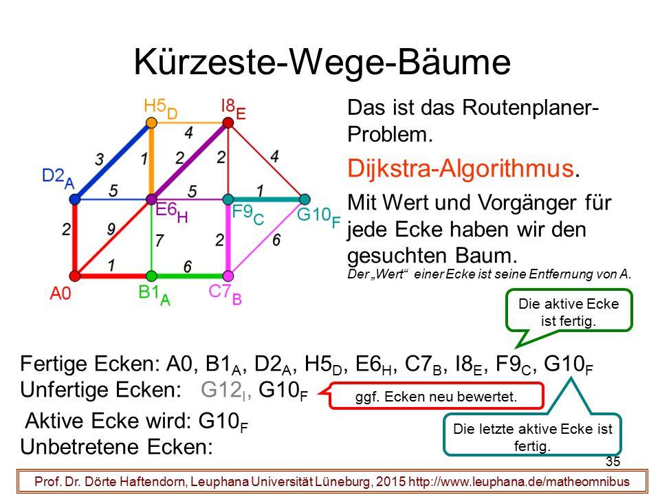 35 Kürzeste-Wege-Bäume Prof. Dr. Dörte Haftendorn, Leuphana Universität Lüneburg, 2015 http://www.leuphana.de/matheomnibus Das ist das Routenplaner- P