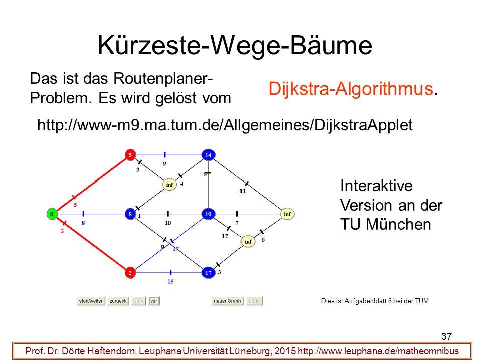 37 Kürzeste-Wege-Bäume Prof. Dr. Dörte Haftendorn, Leuphana Universität Lüneburg, 2015 http://www.leuphana.de/matheomnibus Das ist das Routenplaner- P