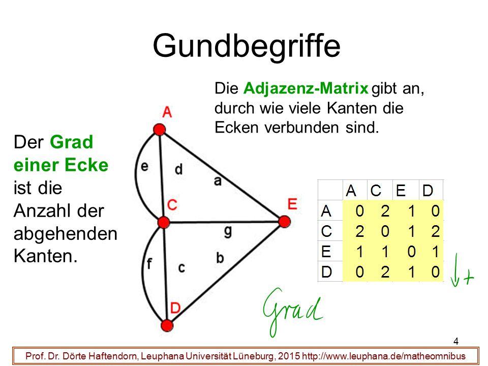 4 Gundbegriffe Prof. Dr. Dörte Haftendorn, Leuphana Universität Lüneburg, 2015 http://www.leuphana.de/matheomnibus Die Adjazenz-Matrix gibt an, durch