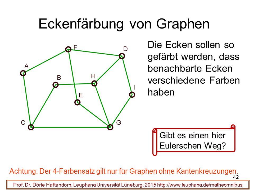 42 Eckenfärbung von Graphen Prof. Dr. Dörte Haftendorn, Leuphana Universität Lüneburg, 2015 http://www.leuphana.de/matheomnibus Die Ecken sollen so ge