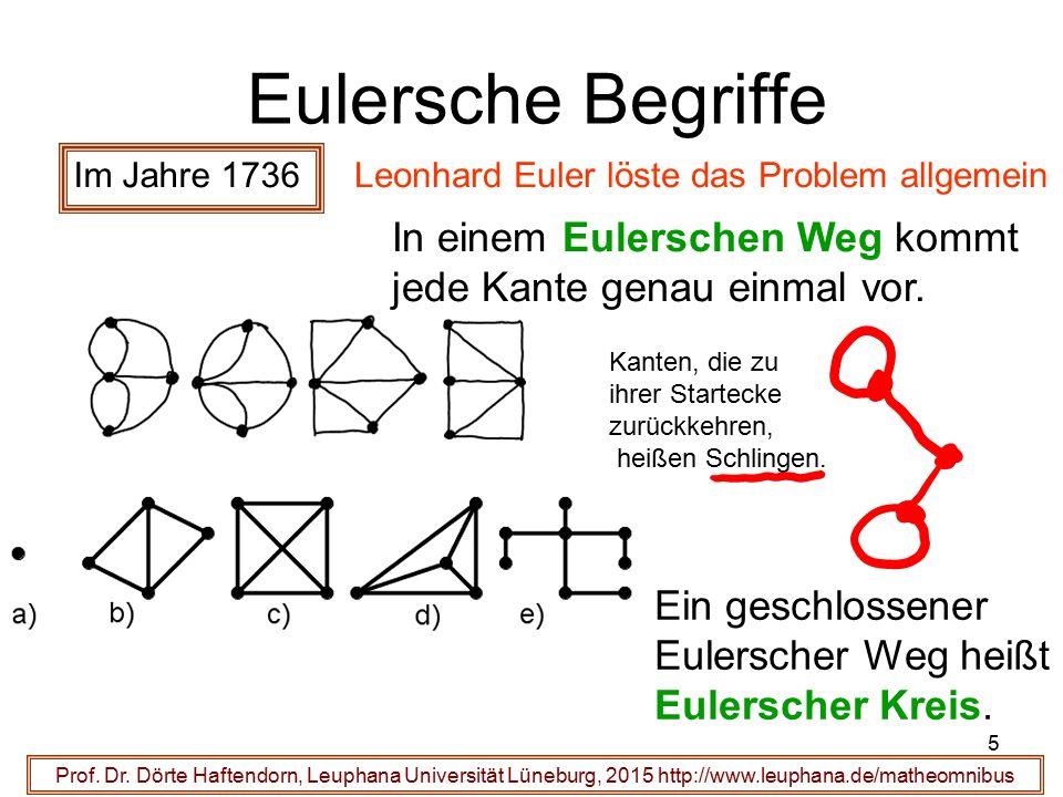 5 Eulersche Begriffe Prof. Dr. Dörte Haftendorn, Leuphana Universität Lüneburg, 2015 http://www.leuphana.de/matheomnibus Im Jahre 1736 Leonhard Euler