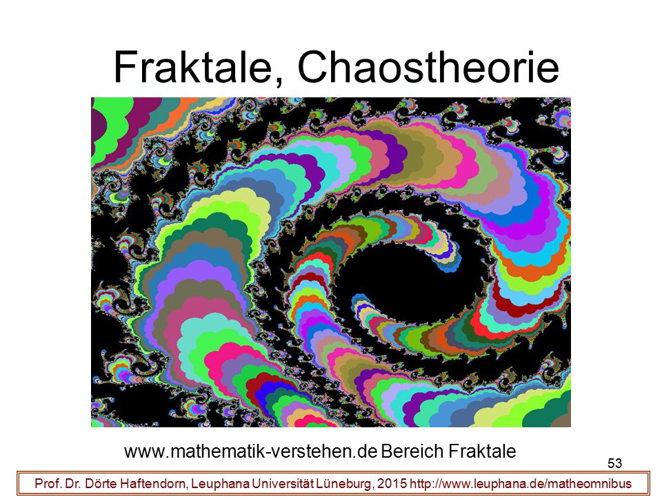 53 Fraktale, Chaostheorie Prof. Dr. Dörte Haftendorn, Leuphana Universität Lüneburg, 2015 http://www.leuphana.de/matheomnibus www.mathematik-verstehen