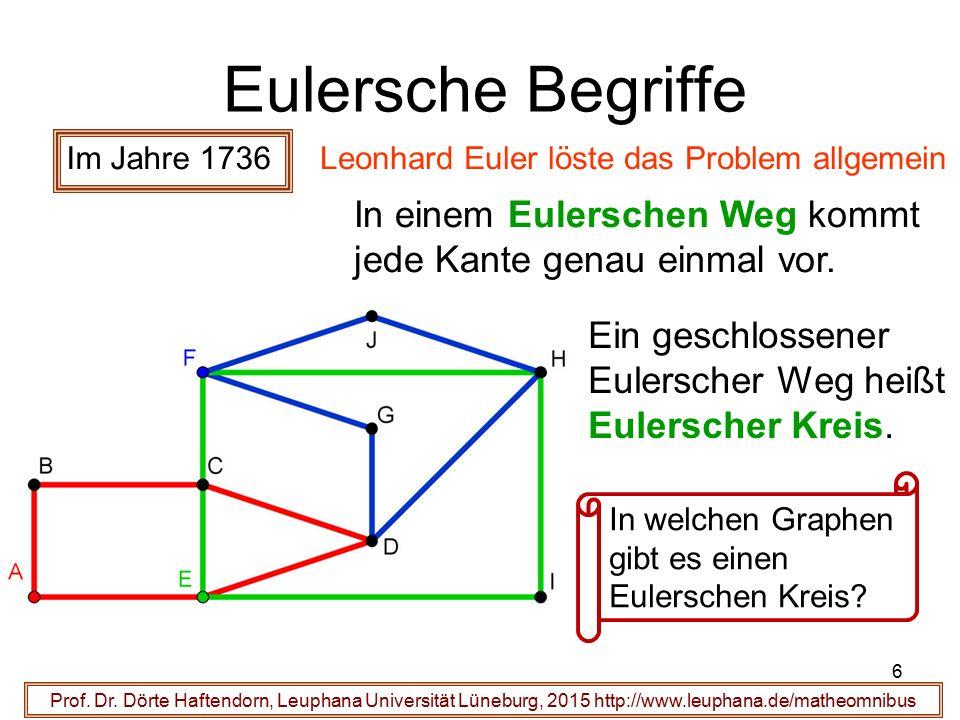 6 Eulersche Begriffe Prof. Dr. Dörte Haftendorn, Leuphana Universität Lüneburg, 2015 http://www.leuphana.de/matheomnibus Im Jahre 1736 Leonhard Euler