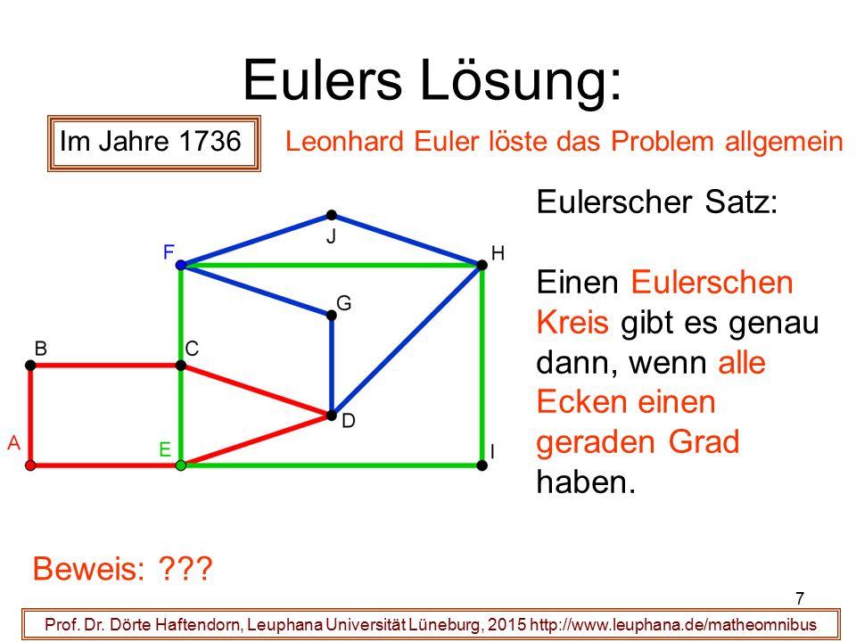 7 Eulers Lösung: Prof. Dr. Dörte Haftendorn, Leuphana Universität Lüneburg, 2015 http://www.leuphana.de/matheomnibus Im Jahre 1736 Leonhard Euler löst