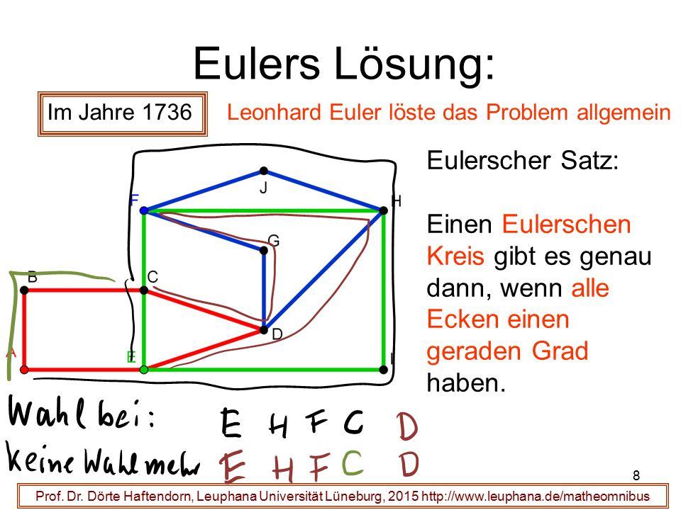 8 Eulers Lösung: Prof. Dr. Dörte Haftendorn, Leuphana Universität Lüneburg, 2015 http://www.leuphana.de/matheomnibus Im Jahre 1736 Leonhard Euler löst