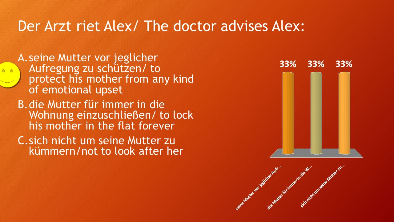 Der Arzt riet Alex/ The doctor advises Alex: A.seine Mutter vor jeglicher Aufregung zu schützen/ to protect his mother from any kind of emotional upset B.die Mutter für immer in die Wohnung einzuschließen/ to lock his mother in the flat forever C.sich nicht um seine Mutter zu kümmern/not to look after her