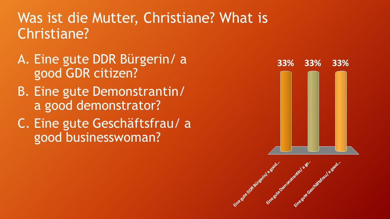 Was ist die Mutter, Christiane? What is Christiane? A.Eine gute DDR Bürgerin/ a good GDR citizen? B.Eine gute Demonstrantin/ a good demonstrator? C.Ei