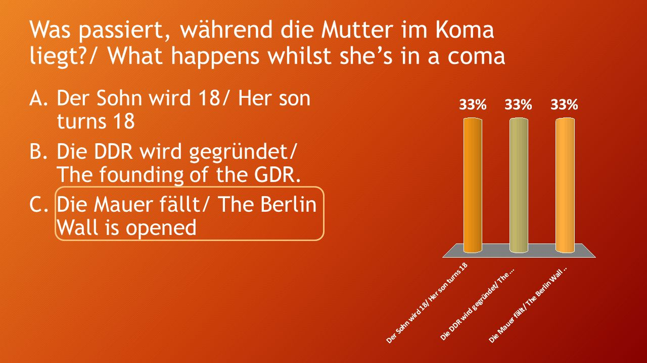 Was passiert, während die Mutter im Koma liegt / What happens whilst she's in a coma A.Der Sohn wird 18/ Her son turns 18 B.Die DDR wird gegründet/ The founding of the GDR.