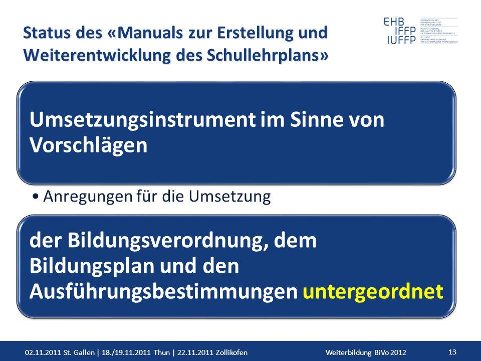 02.11.2011 St. Gallen | 18./19.11.2011 Thun | 22.11.2011 ZollikofenWeiterbildung BiVo 2012 13 Status des «Manuals zur Erstellung und Weiterentwicklung