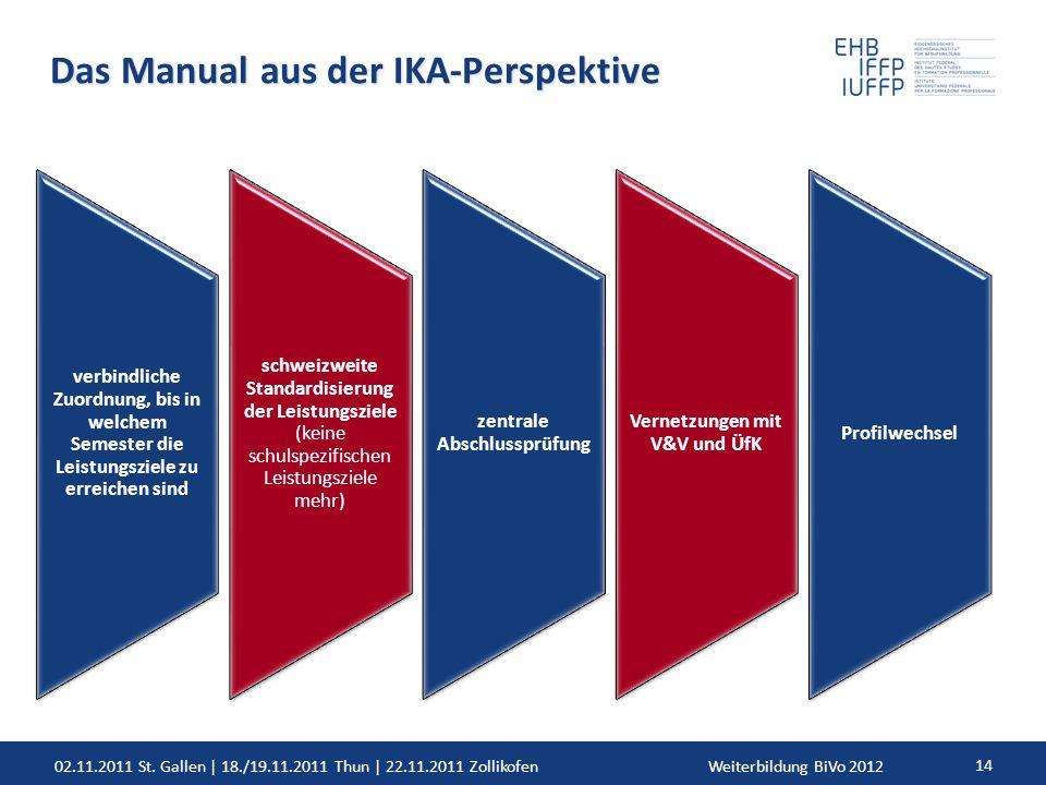 02.11.2011 St. Gallen | 18./19.11.2011 Thun | 22.11.2011 ZollikofenWeiterbildung BiVo 2012 14 Das Manual aus der IKA-Perspektive verbindliche Zuordnun