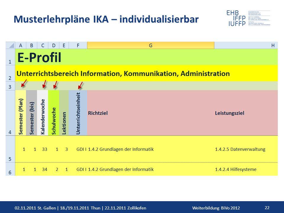 02.11.2011 St. Gallen | 18./19.11.2011 Thun | 22.11.2011 ZollikofenWeiterbildung BiVo 2012 22 Musterlehrpläne IKA – individualisierbar