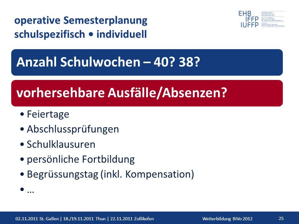 02.11.2011 St. Gallen | 18./19.11.2011 Thun | 22.11.2011 ZollikofenWeiterbildung BiVo 2012 25 operative Semesterplanung schulspezifisch individuell An