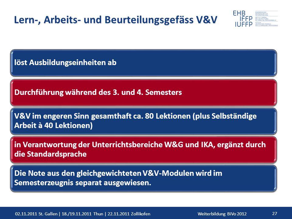 02.11.2011 St. Gallen | 18./19.11.2011 Thun | 22.11.2011 ZollikofenWeiterbildung BiVo 2012 27 Lern-, Arbeits- und Beurteilungsgefäss V&V löst Ausbildu