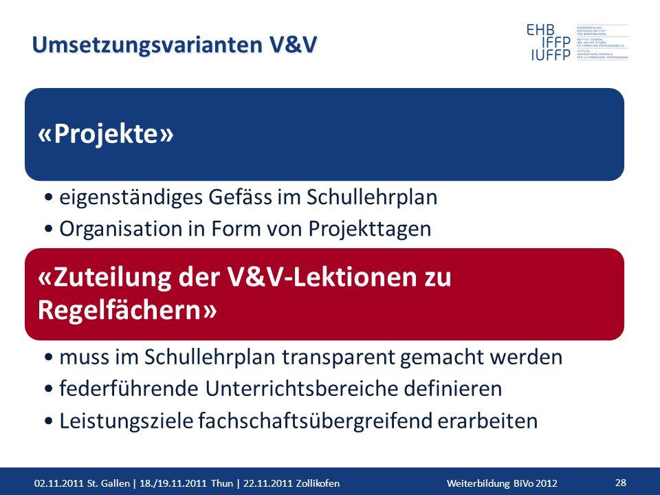 02.11.2011 St. Gallen | 18./19.11.2011 Thun | 22.11.2011 ZollikofenWeiterbildung BiVo 2012 28 Umsetzungsvarianten V&V «Projekte» eigenständiges Gefäss