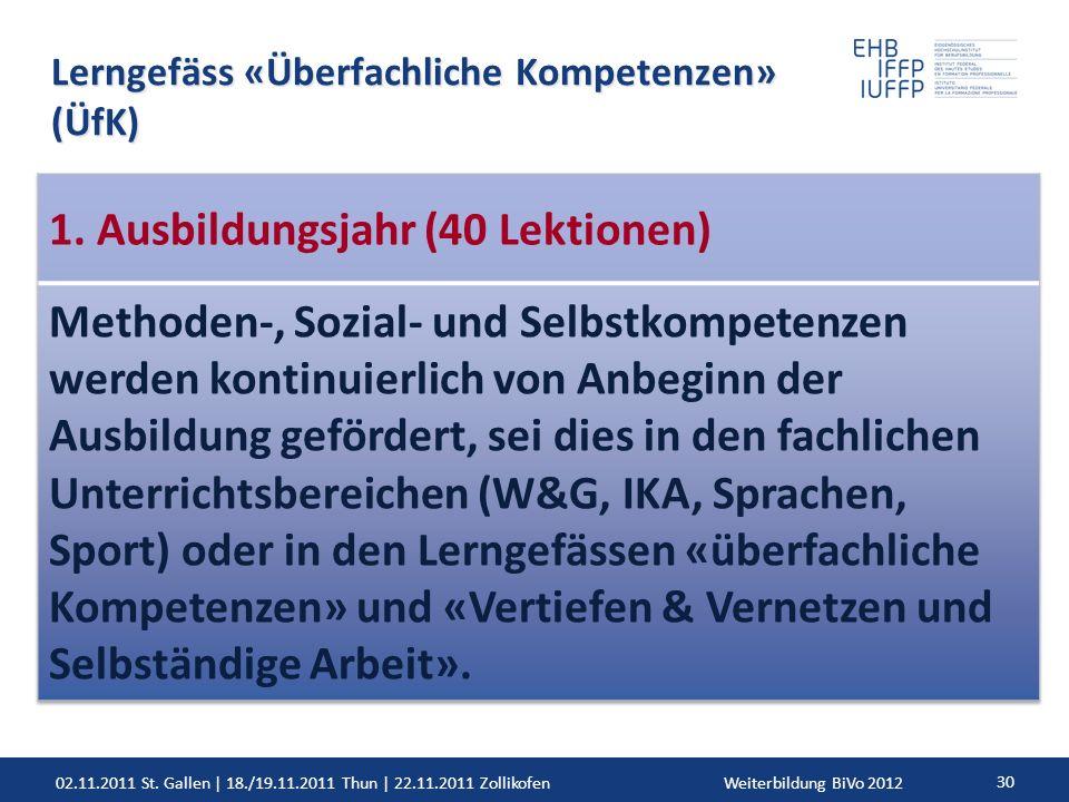 02.11.2011 St. Gallen | 18./19.11.2011 Thun | 22.11.2011 ZollikofenWeiterbildung BiVo 2012 30 Lerngefäss «Überfachliche Kompetenzen» (ÜfK)