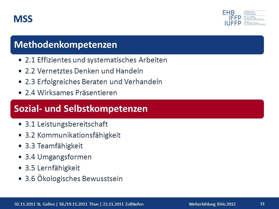 02.11.2011 St. Gallen | 18./19.11.2011 Thun | 22.11.2011 ZollikofenWeiterbildung BiVo 2012 31 MSS Methodenkompetenzen 2.1 Effizientes und systematisch